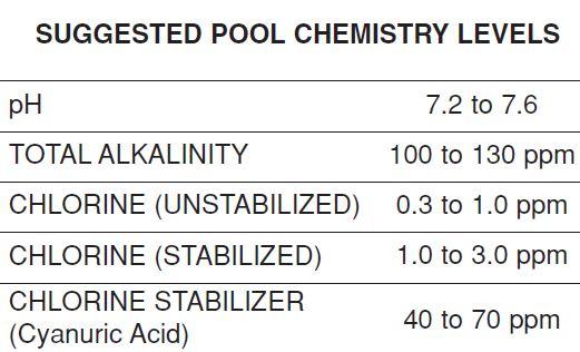 poolchemistrylevels-hw.jpg